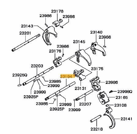 Rail M/T gearshift