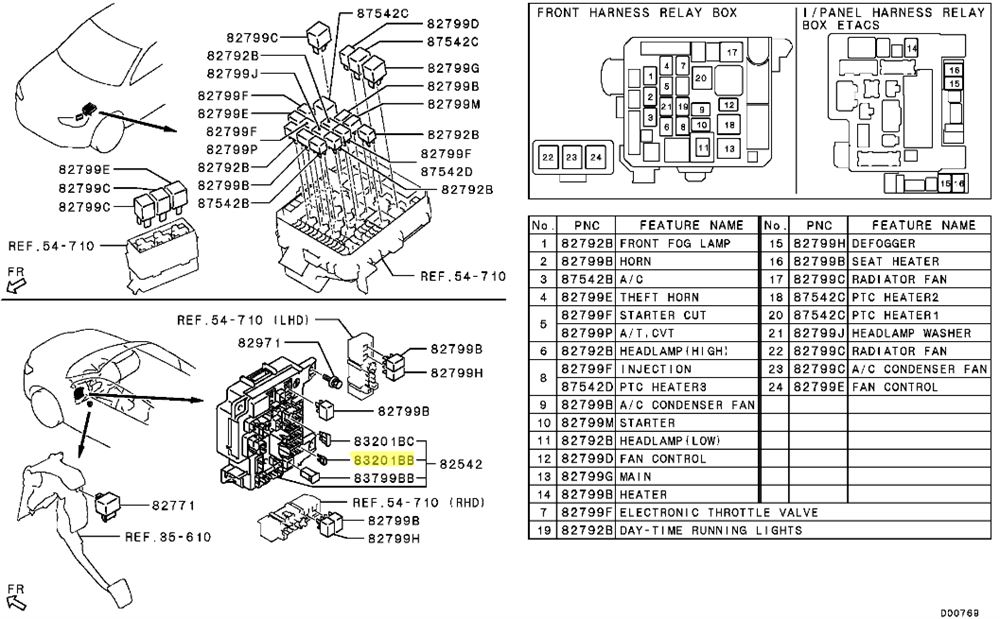 Wiring Diagram Evo 3 : Evo interior fuse box diagram psoriasisguru