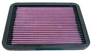 K&N: REPLACEMENT AIR FILTER: EVO I - III